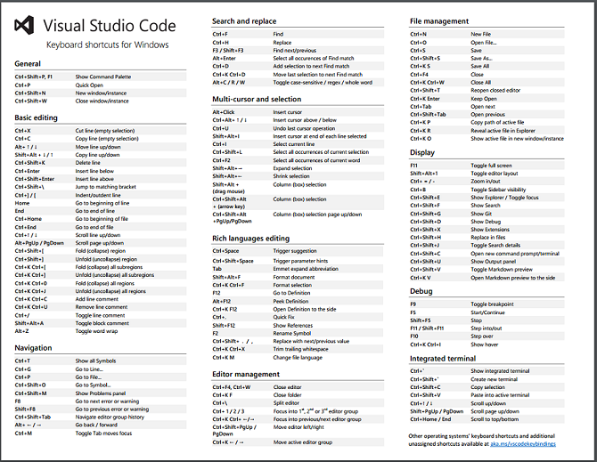 Visual studio code 1 7 est disponible cette version de l for Raccourci clavier agrandir fenetre windows 7